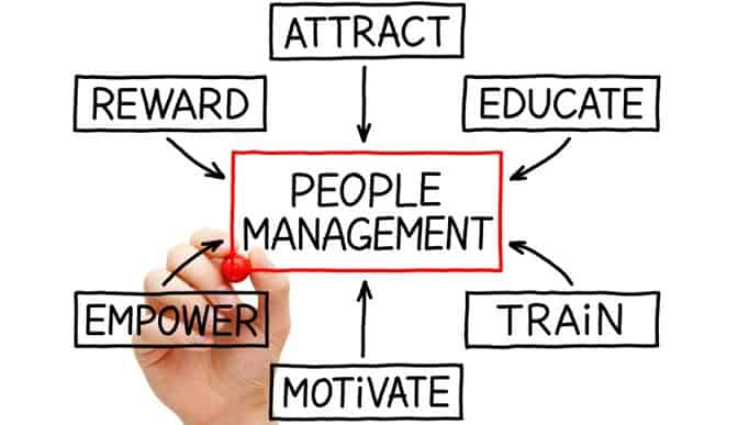 The Performance Management Needs of Today